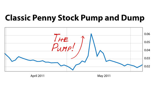 penny stock scams
